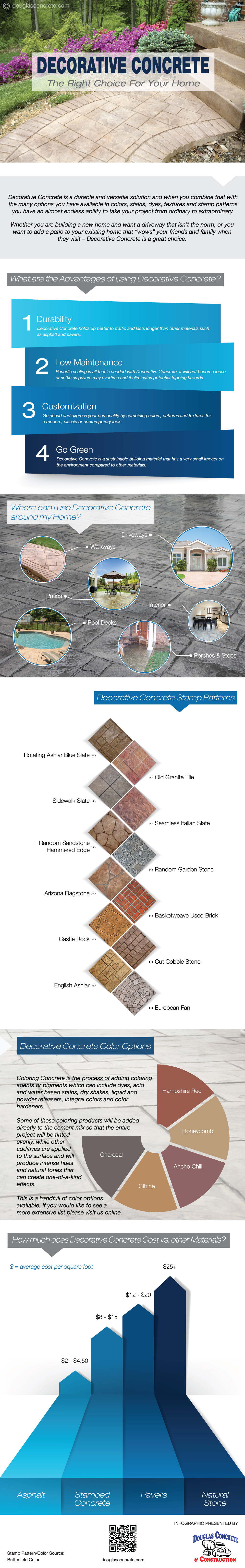 Decorative Concrete - The Right Choice For Your Home Infographic