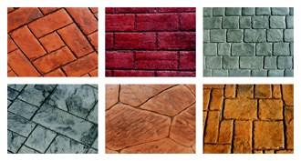 Concrete Pattern Options